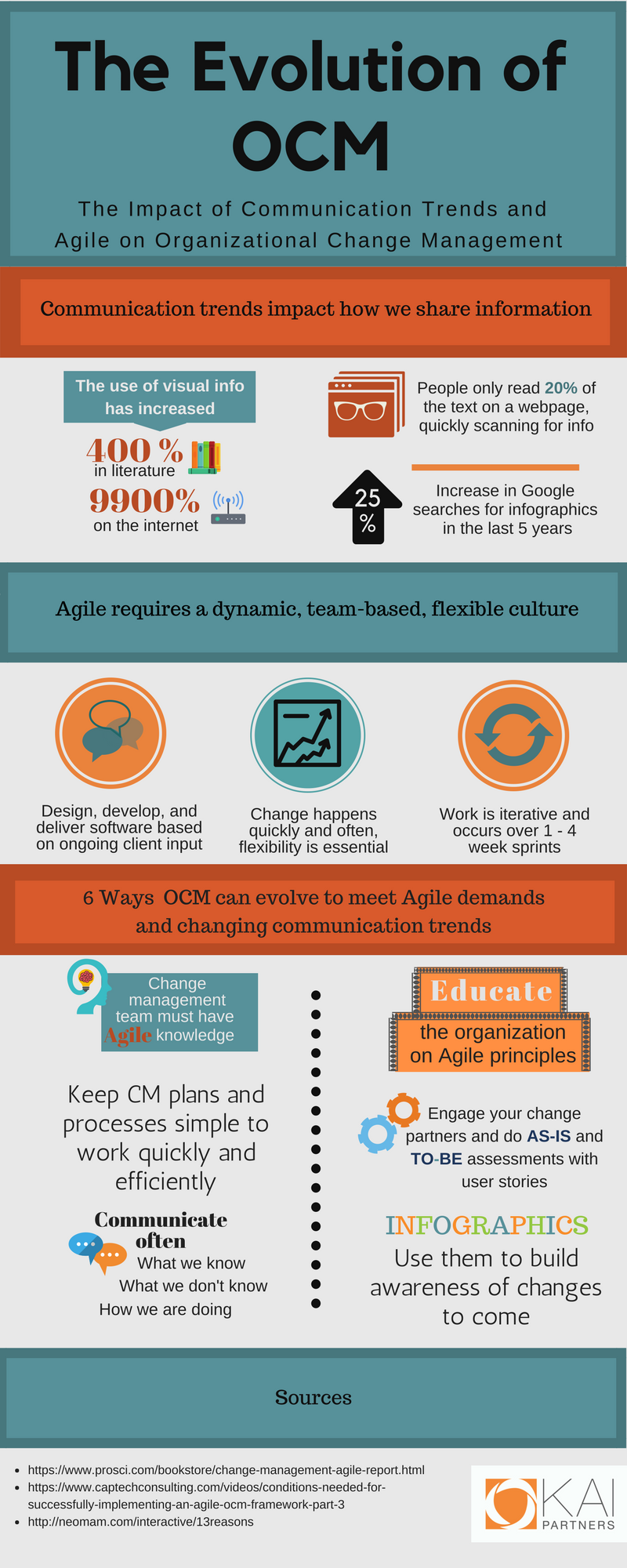 How To Navigate Ocm On An Agile Project Infographic Kai Partners